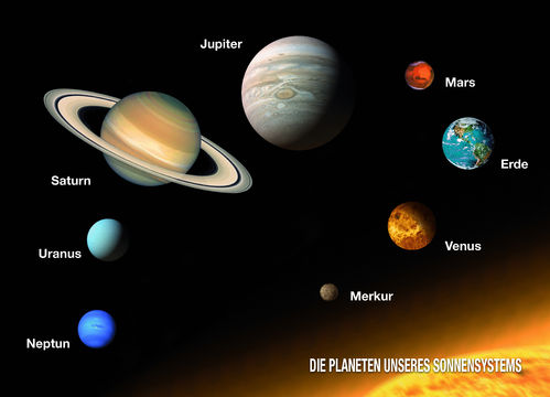 3D postcard – Planets of the Solar system (German)