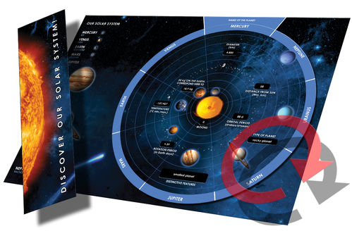 Planet data wheel Solar system with bookmark (English)